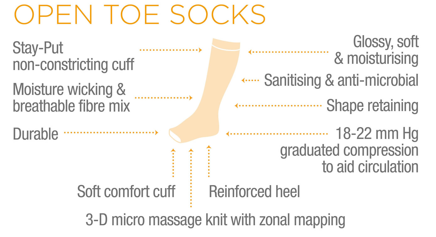 sector_everyday_Features_opentoesock