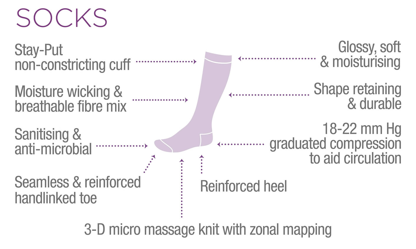sector_maternity_Features_sock