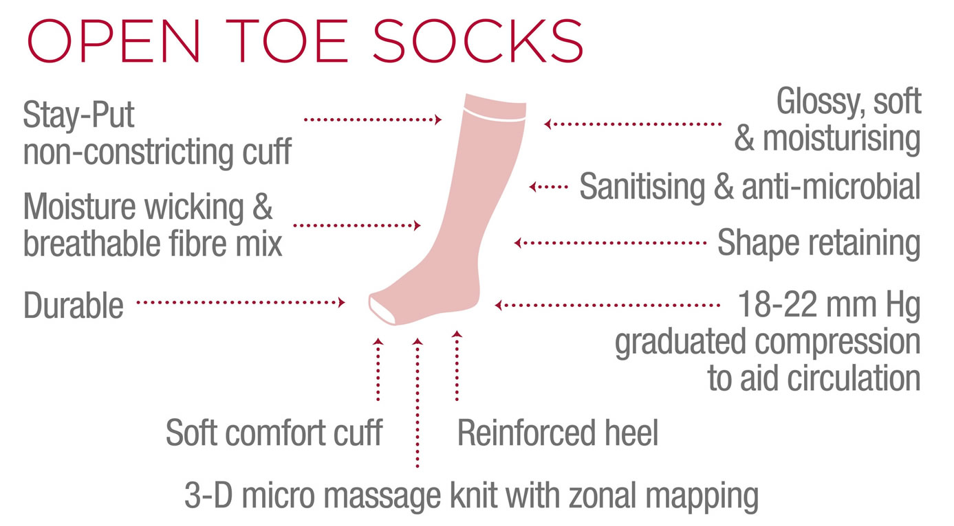 sector_recovery_Features_opentoesock