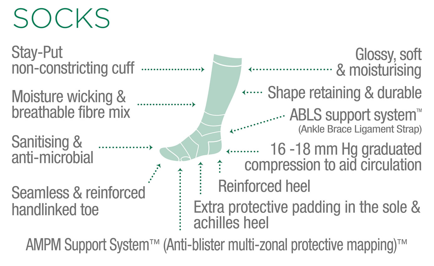 sector_sport_Features_sock