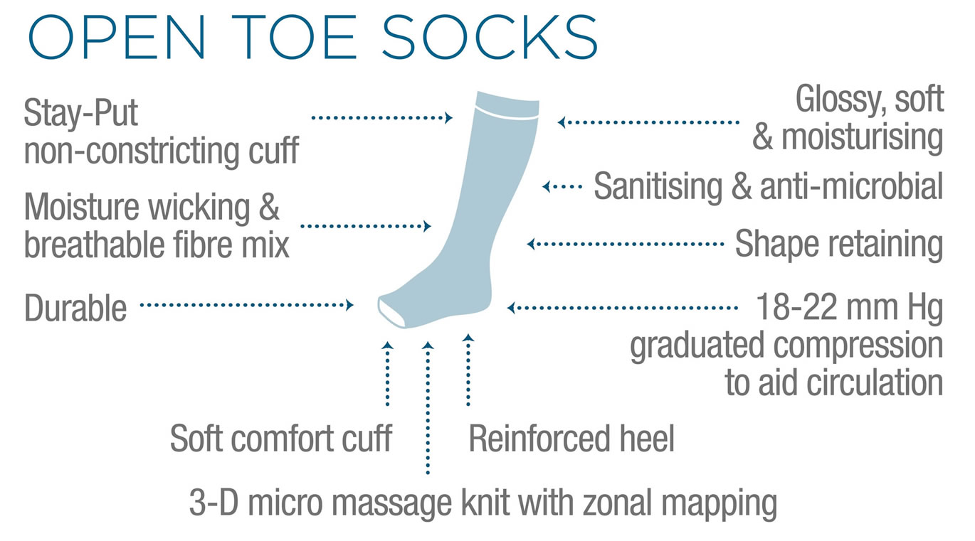 sector_travel_Features_opentoesock